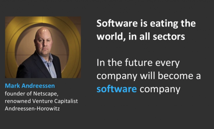 Marc Andreessen Software is Eating the World
